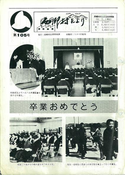 1977 年 昭和